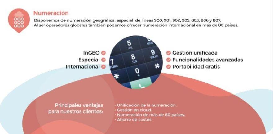 NUMINTEC pone a disposición líneas geográficas y líneas 900